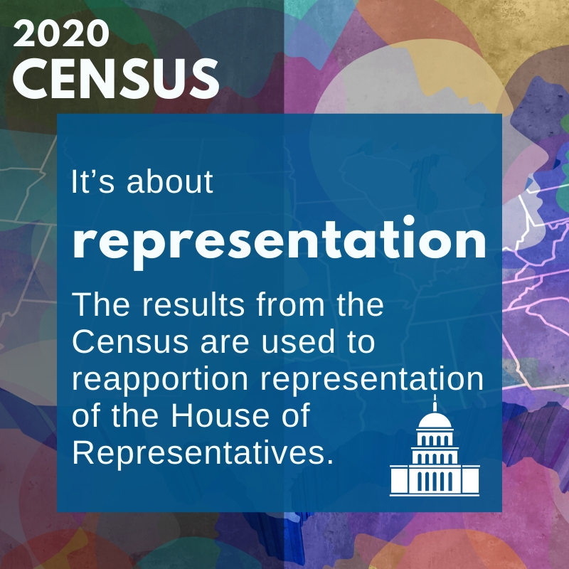 2020 Census: It's About Representation